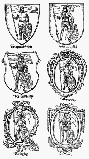 Wappenschild – Heraldik-Wiki
